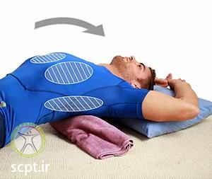 http://scpt.ir/uploads/neck physiotherapy 16.jpg